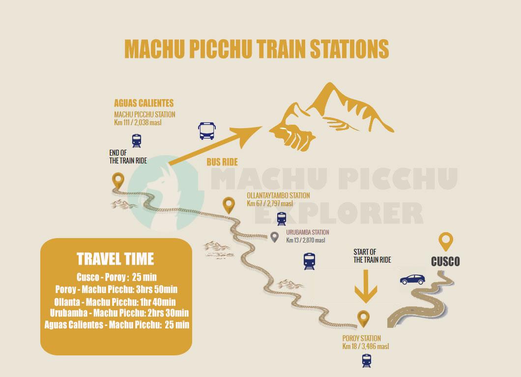 Machu Picchu Train Map